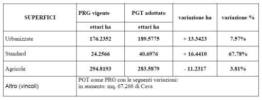 PGT 2009